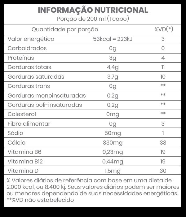 leite-coco-tabela