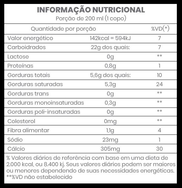 iogurte-vegano-sabor-coco-500g-tabela