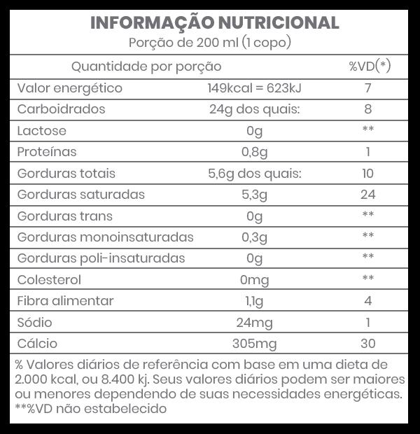iogurte-vegano-sabor-morango-170g-tabela
