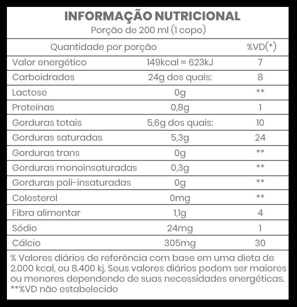 iogurte-vegano-sabor-morango-500g-tabela